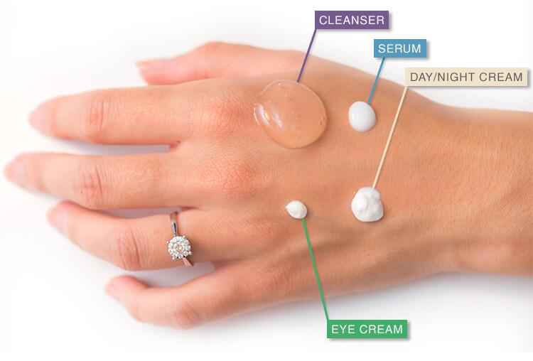huidverzorgingsfouten